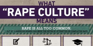 rapw_culture_infographic